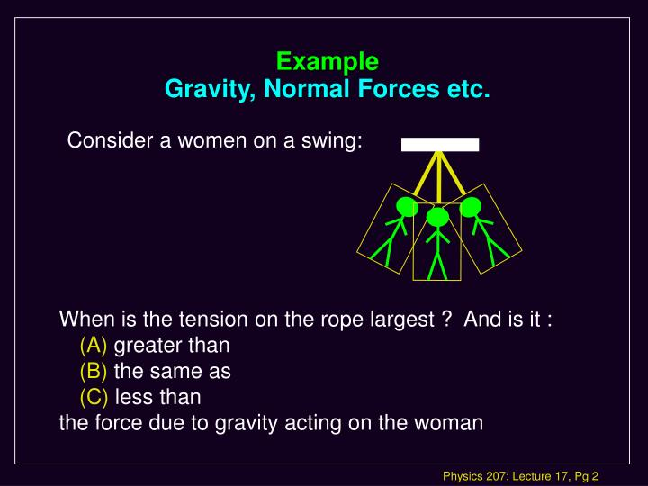 Example gravity normal forces etc