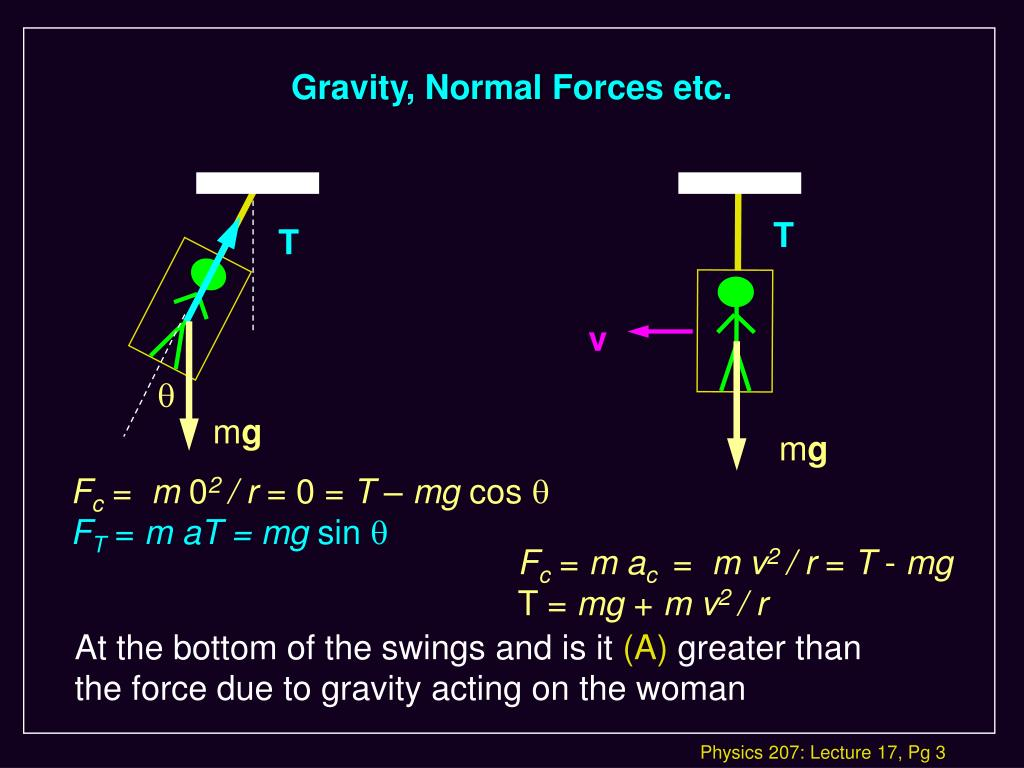 Gravity, Normal Forces etc.