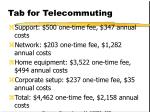 tab for telecommuting