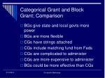 categorical grant and block grant comparison