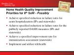 home health quality improvement priorities for 8 th sow possibly