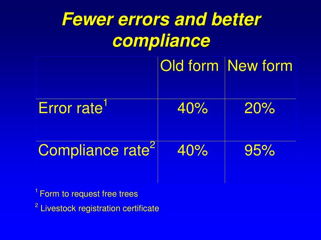 Fewer errors and better compliance