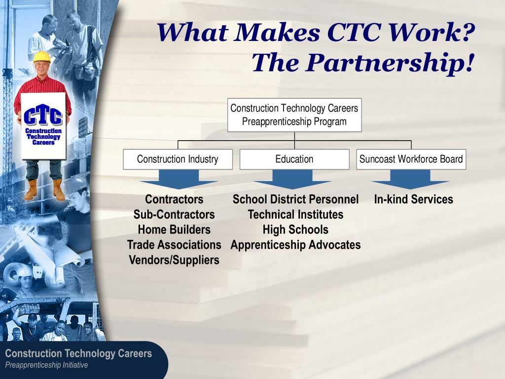 What Makes CTC Work?