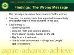 findings the wrong message15