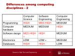 differences among computing disciplines 2