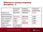 differences among computing disciplines 3