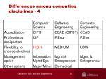 differences among computing disciplines 4