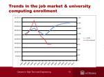 trends in the job market university computing enrollment