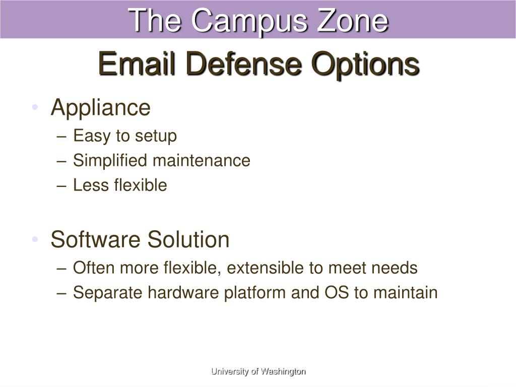 Email Defense Options