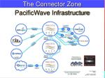 pacificwave infrastructure
