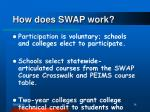 how does swap work