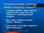 if current trends continue what s ahead for texas