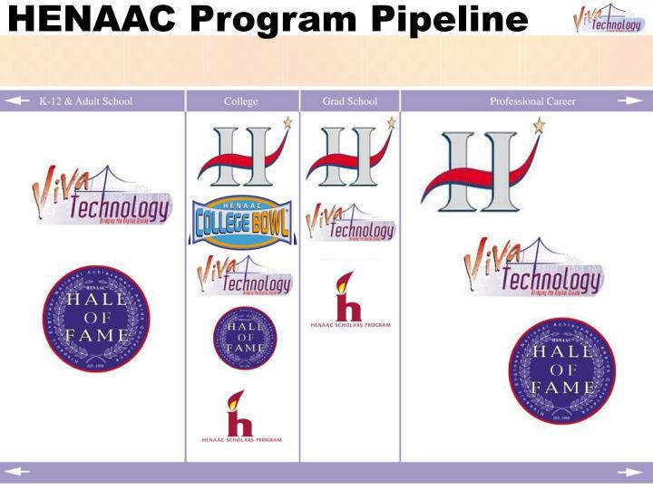 Henaac program pipeline