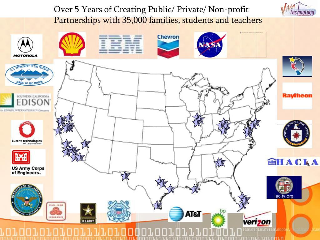 Over 5 Years of Creating Public/ Private/ Non-profit Partnerships with 35,000 families, students and teachers
