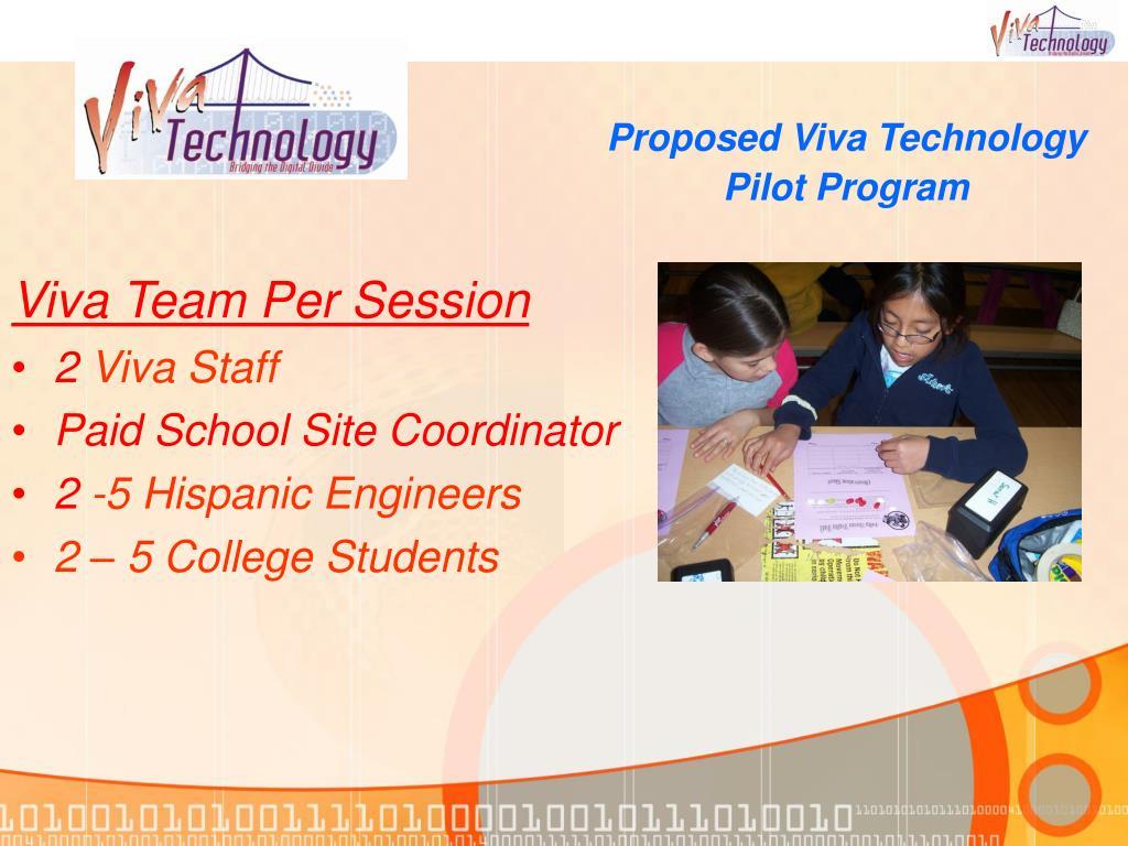 Viva Team Per Session