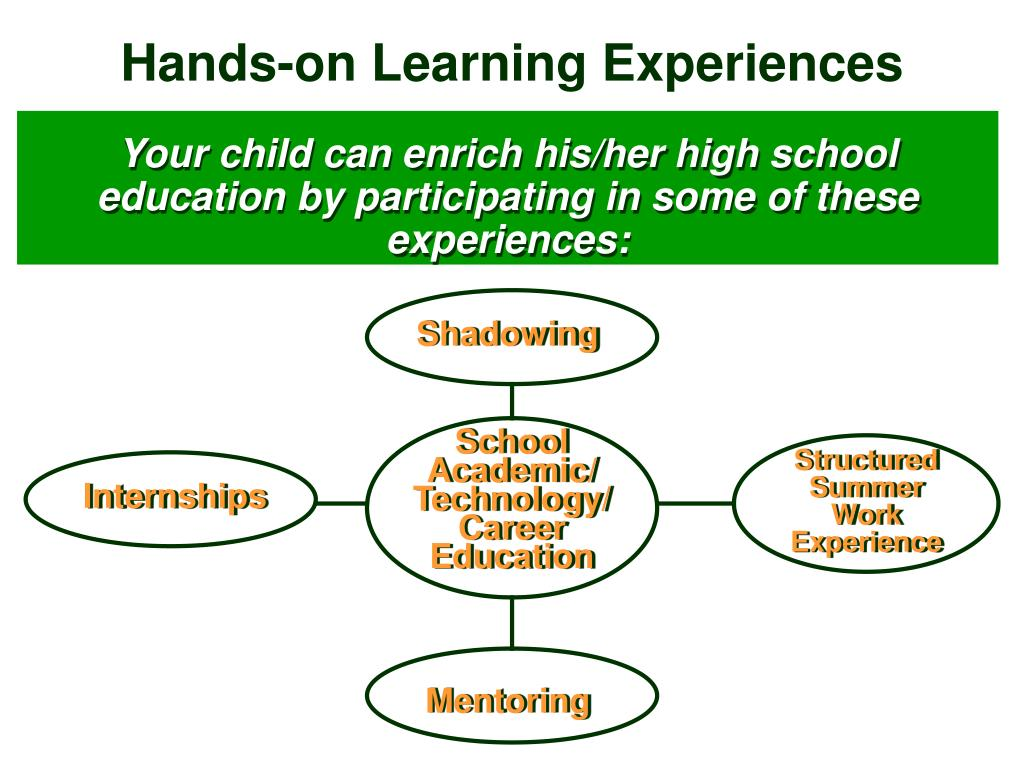Hands-on Learning Experiences