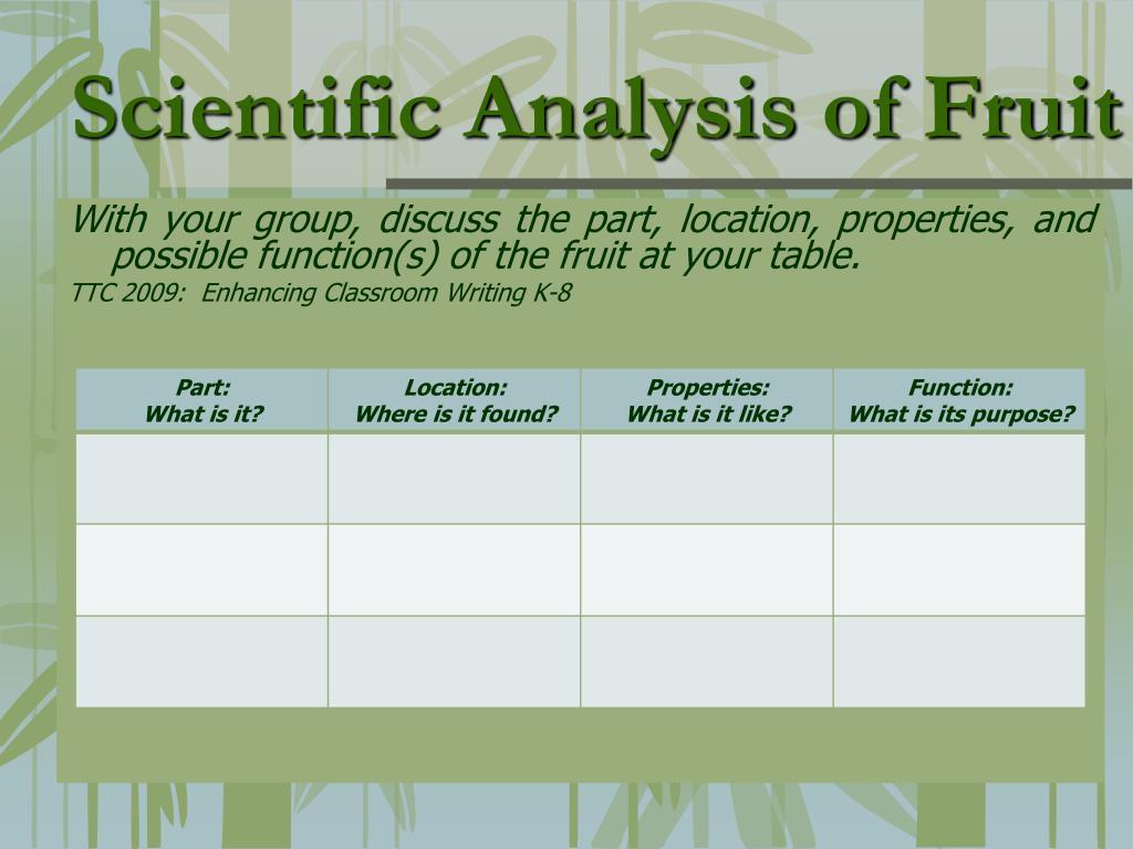 Scientific Analysis of Fruit