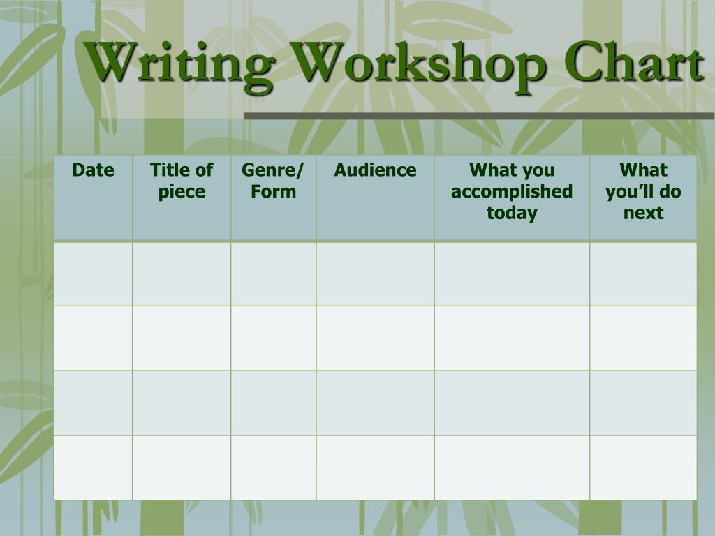 Writing Workshop Chart