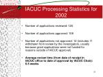 iacuc processing statistics for 2002