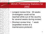 iacuc processing statistics for 200222