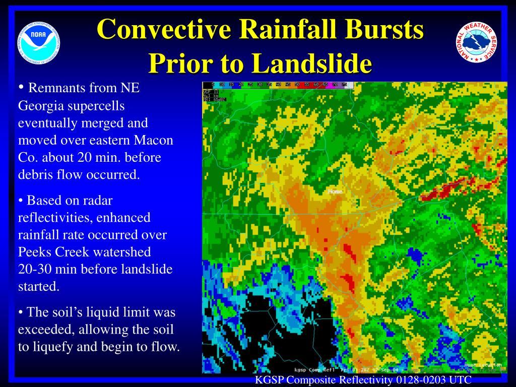 Convective Rainfall Bursts