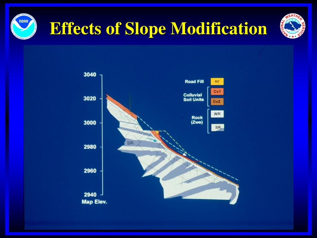 Effects of Slope Modification