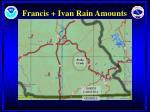 francis ivan rain amounts