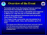 overview of the event