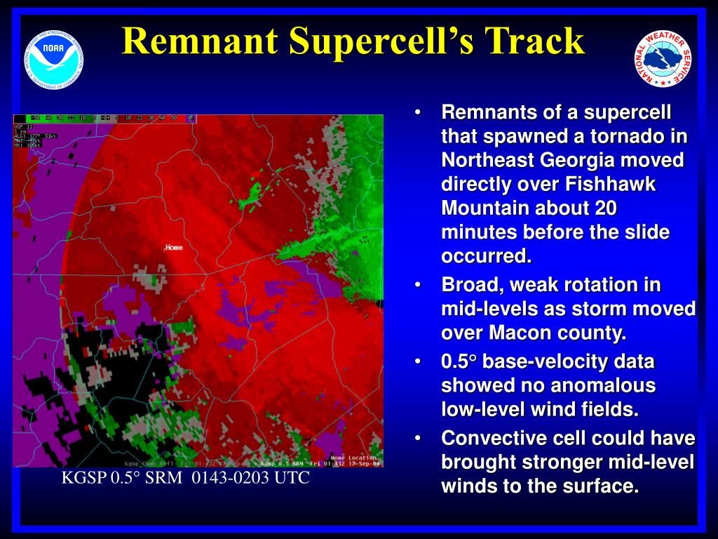 Remnant Supercell's Track