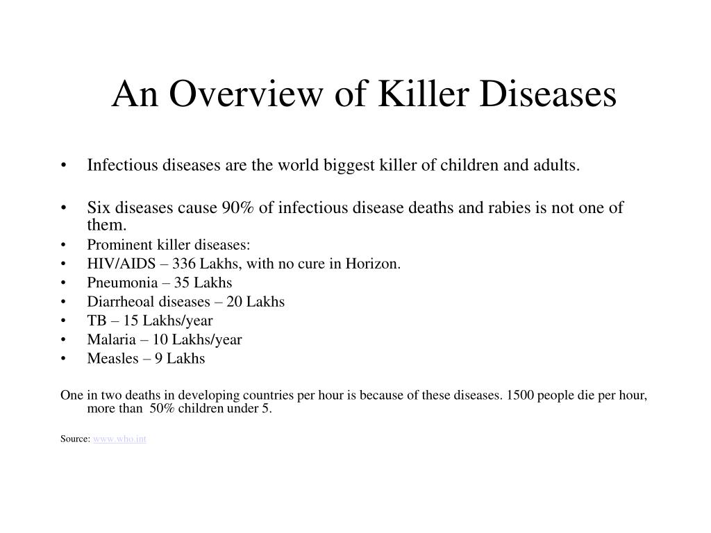 An Overview of Killer Diseases