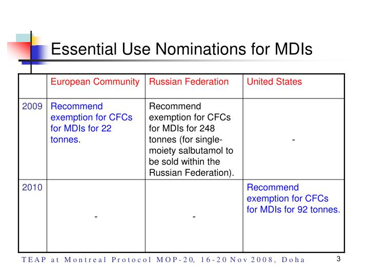 Essential use nominations for mdis
