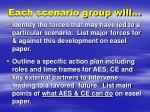 each scenario group will