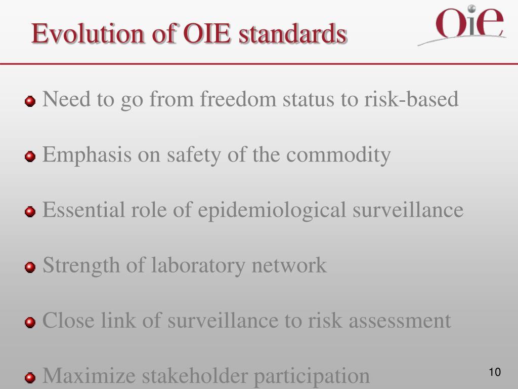 Evolution of OIE standards