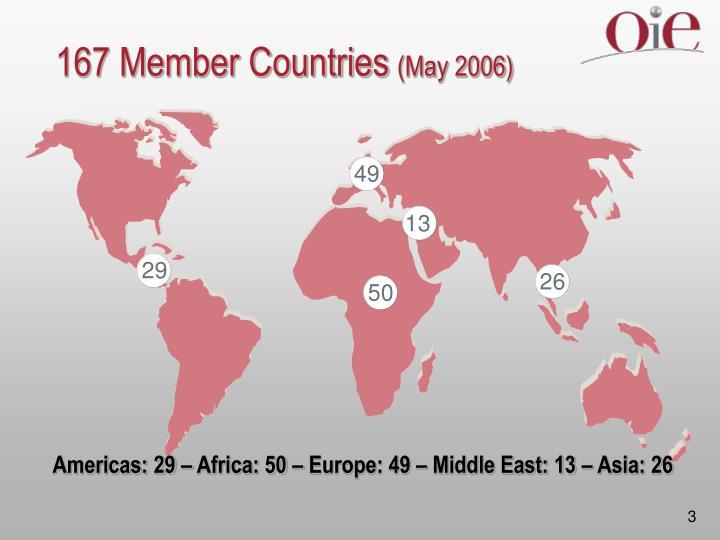 167 Member Countries