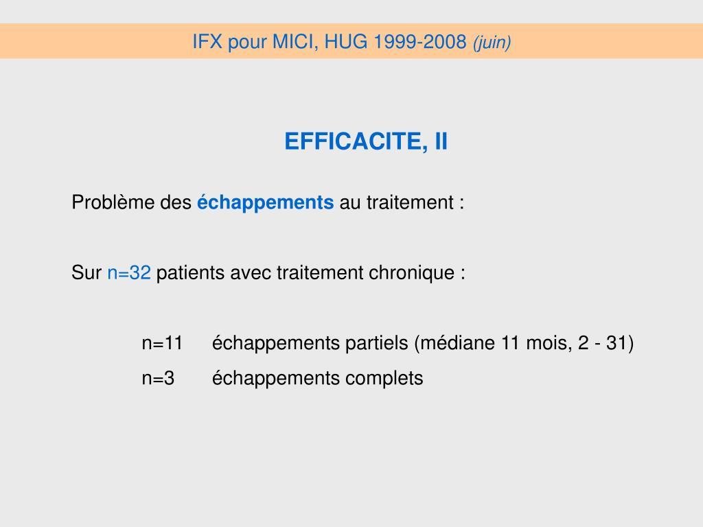 IFX pour MICI, HUG 1999-2008