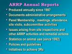 arrp annual reports