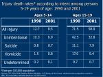 injury death rates according to intent among persons 5 19 years of age 1990 and 2001