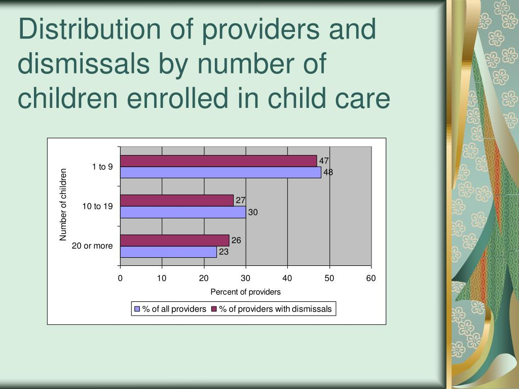 Distribution of providers and dismissals by number of children enrolled in child care