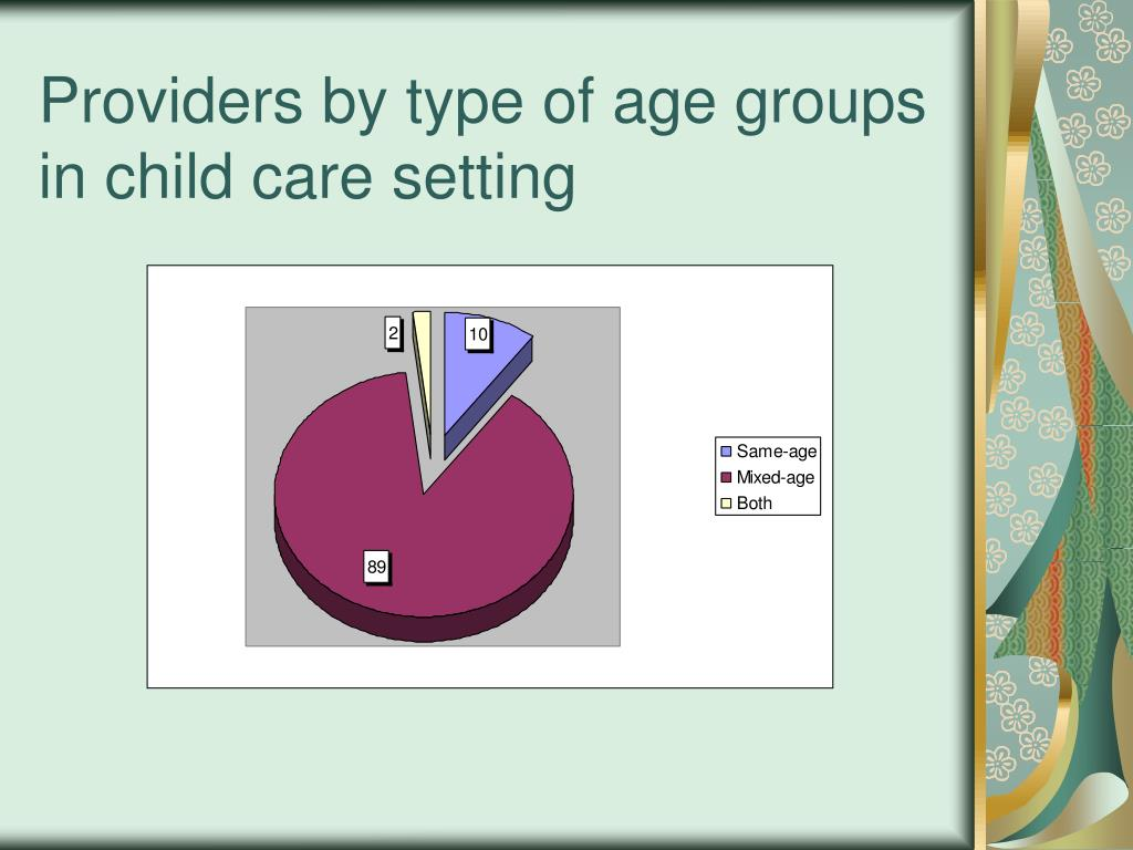 Providers by type of age groups in child care setting