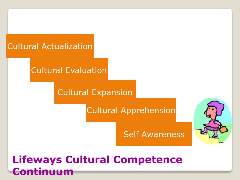 Cultural Actualization