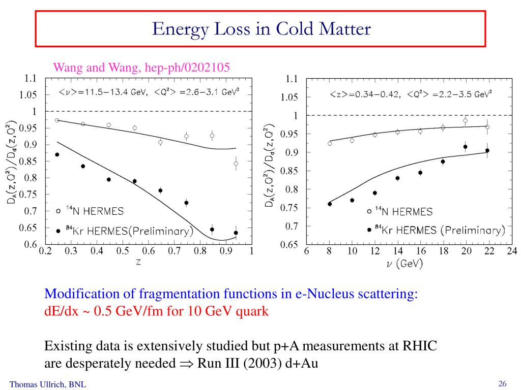 Energy Loss in Cold Matter