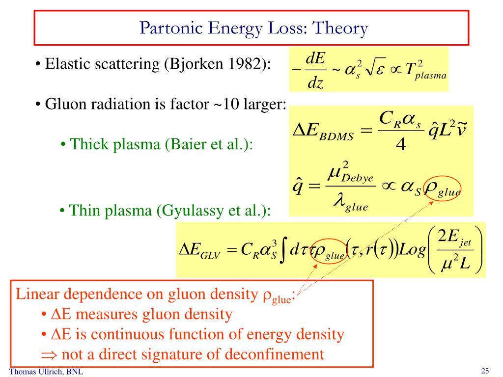 Partonic Energy Loss: Theory