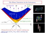the phase transition in the laboratory
