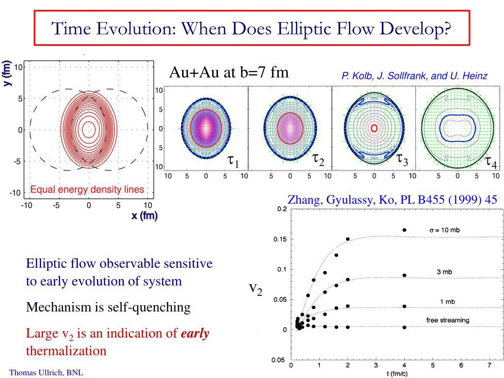 Time Evolution: When Does Elliptic Flow Develop?