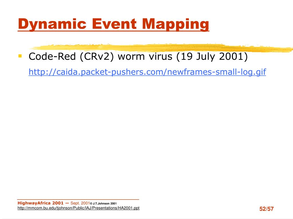 Dynamic Event Mapping
