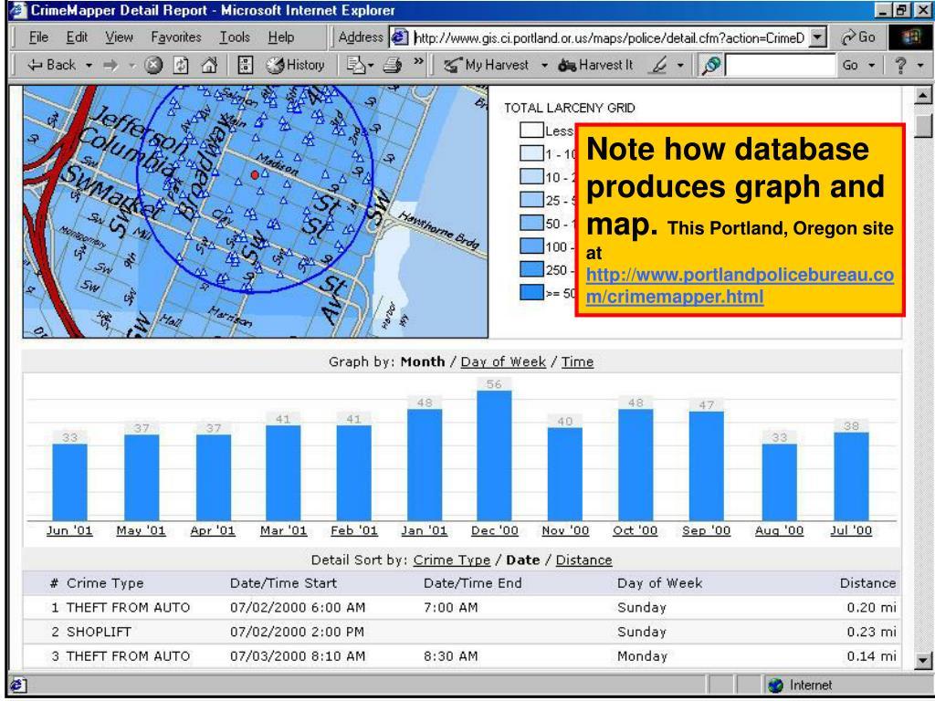 Portland, Oregon Crime mapping