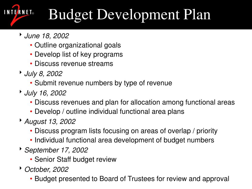 Budget Development Plan