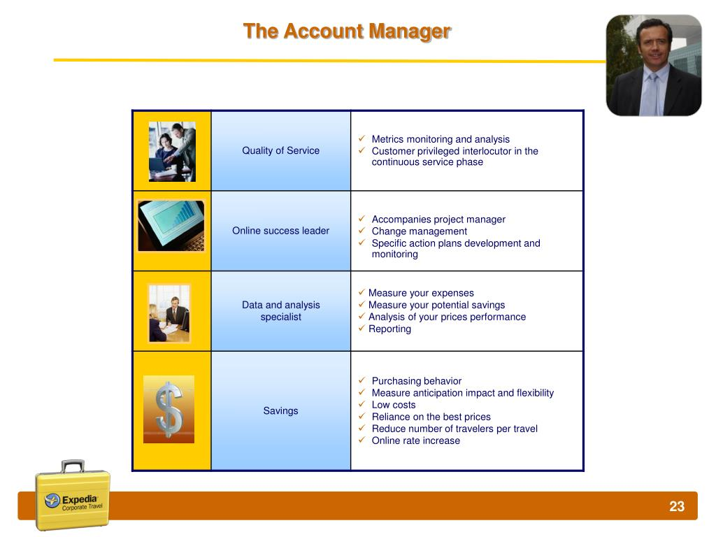 The Account Manager