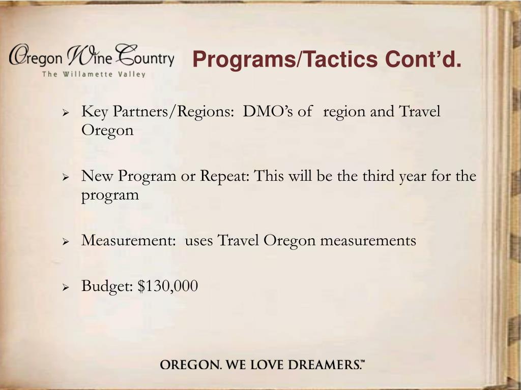 Programs/Tactics Cont'd.