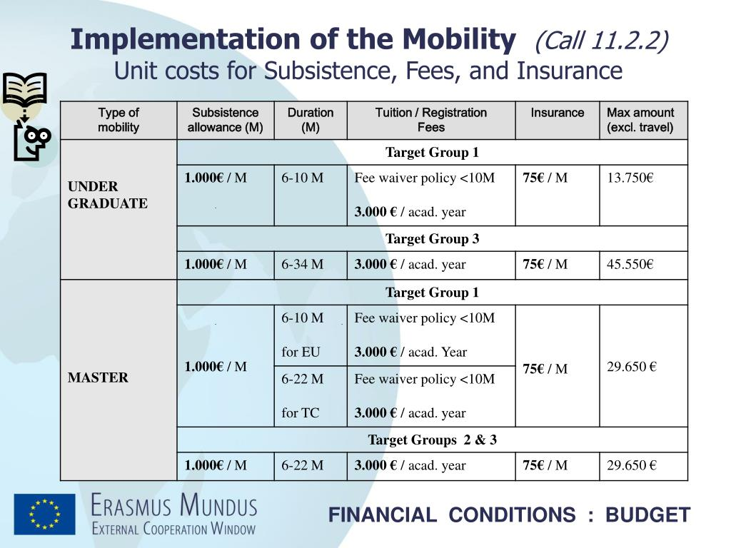 Implementation of the Mobility